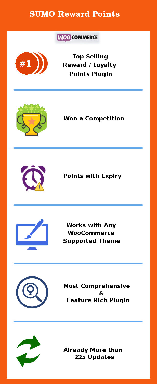 SUMO Reward Points – Why Infographics