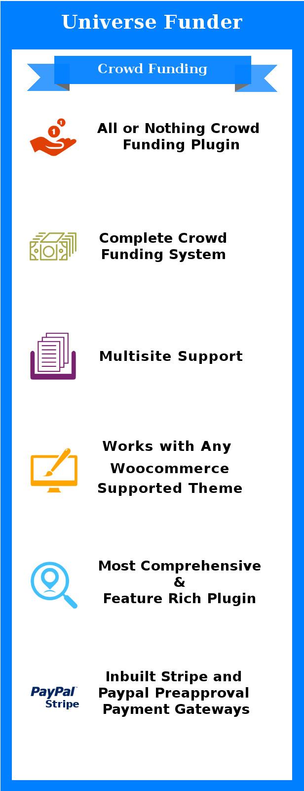 Universe Funder - WooCommerce Crowdfunding System 1