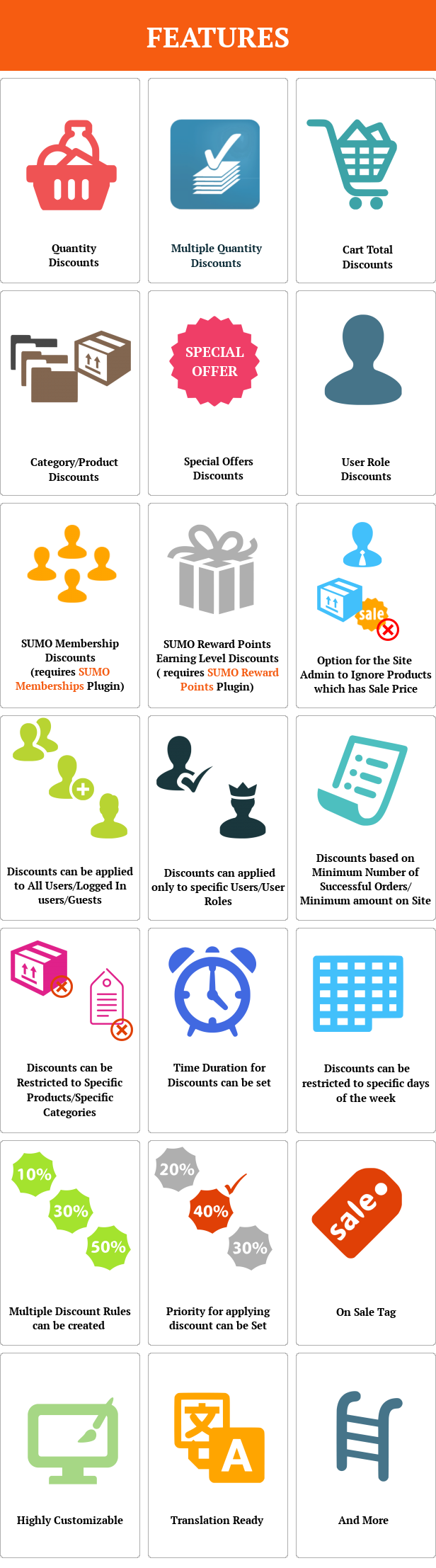 SUMO Discount_Features_Infographics_Image
