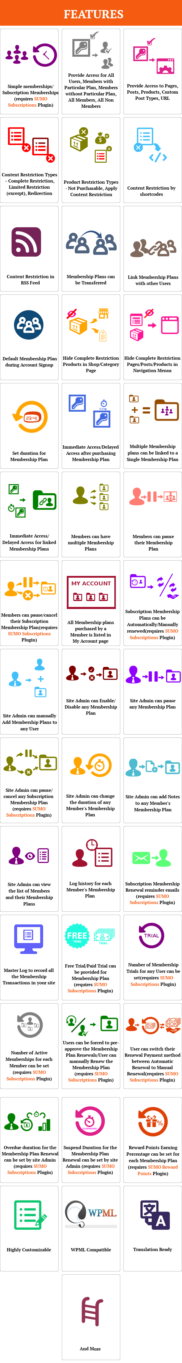 SUMO Memberships – Features Infographics