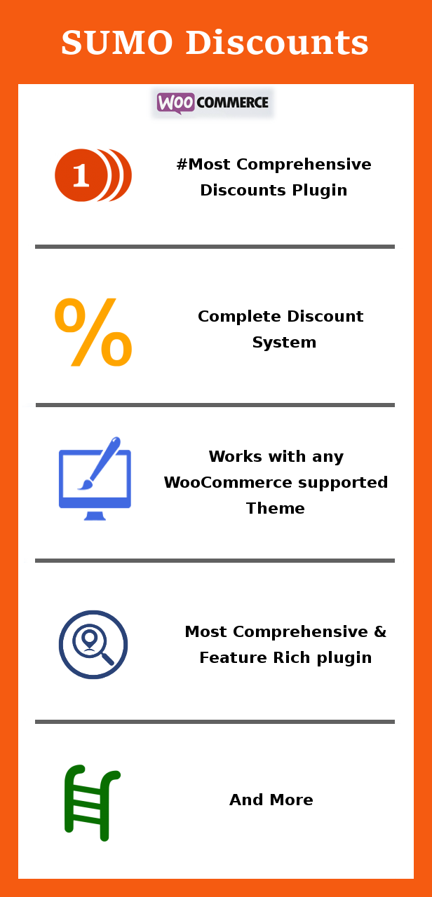 SUMO_Discounts_plugin_Infographics