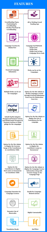Universe Funder - WooCommerce Crowdfunding System 2