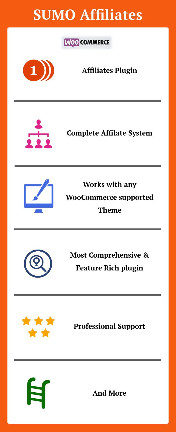 SUMO Affiliates - WooCommerce Affiliate System - 1