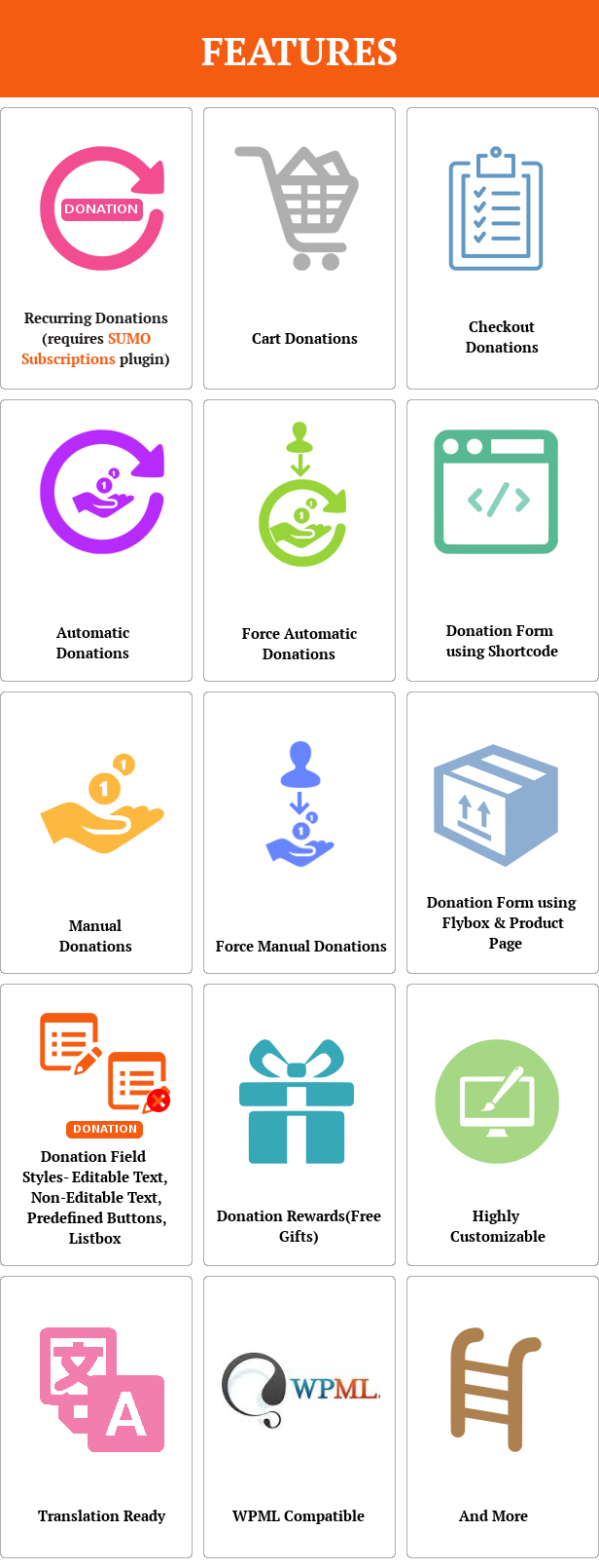SUMO Donations - WooCommerce Donation System 2