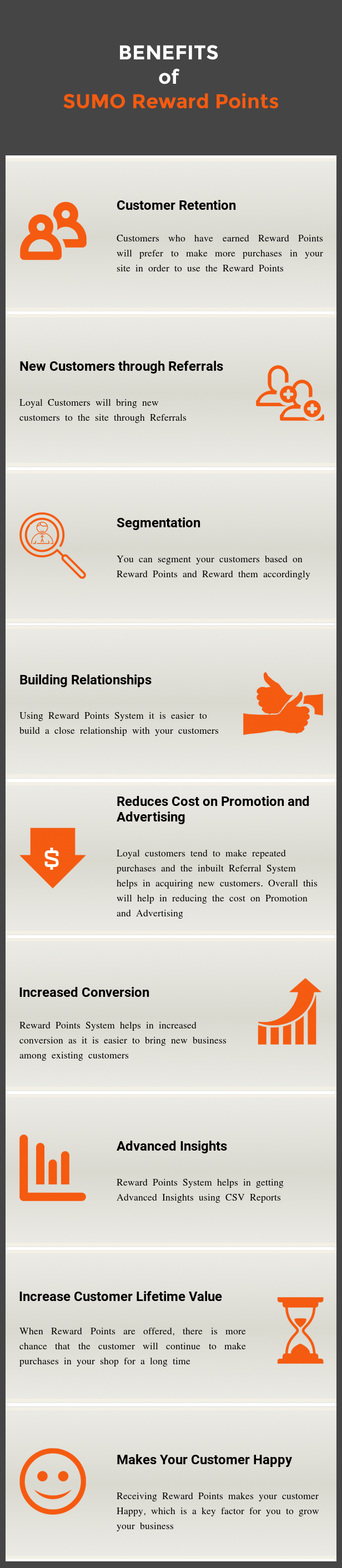 SUMO Reward Points - WooCommerce Reward System - 2