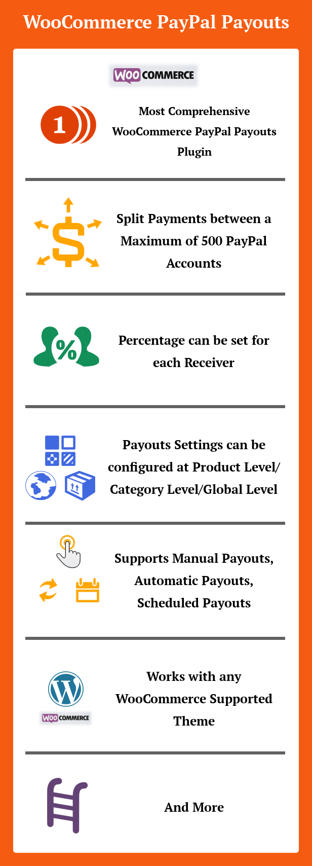 woocommerce_paypal_payouts_whyinfographics-1