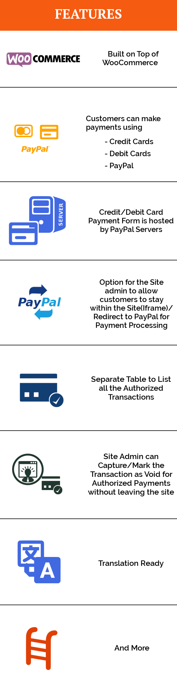 WooCommerce PayPal Website Payments Pro Hosted Solution - 1
