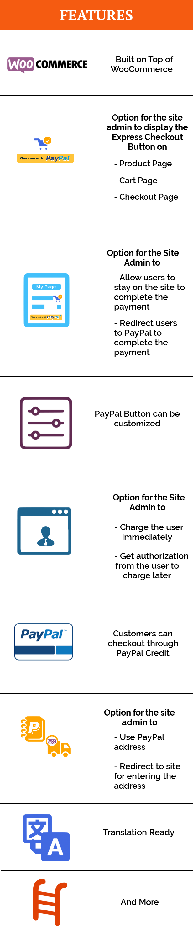 paypal-express-checkout-infographics_image-1