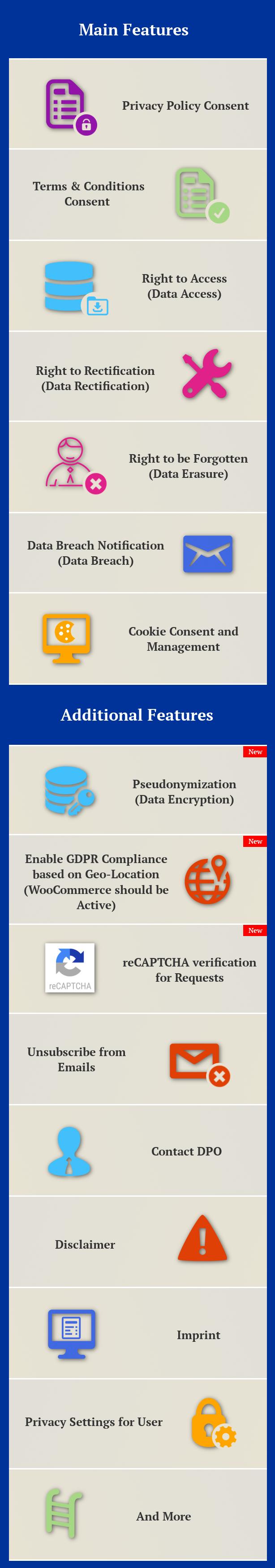 WP GDPR Compliance Suite WordPress Plugin - 3